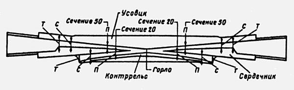 Инструкция по техническому содержанию железнодорожного пути